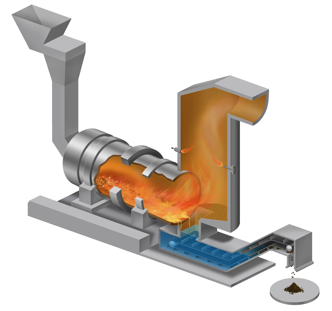 Melting Kiln System